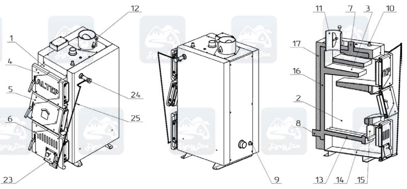 Схема твердотопливного котла длительного горения Альтеп Классик