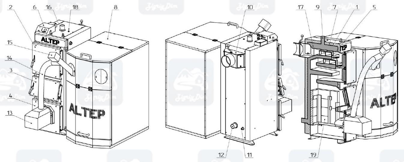Схема пеллетного котла с автоматической подачей топлива Altep KT-2EPG (15-40кВт)