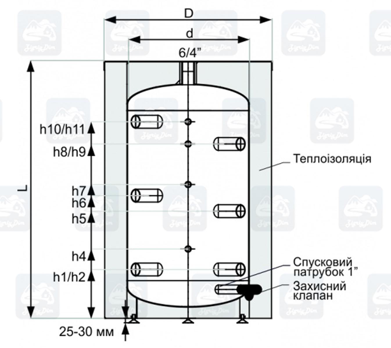 Схема теплоаккумулятора Galmet-Bufor-SG(B) 200
