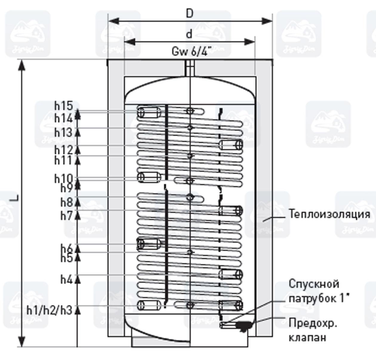 Схема теплоаккумулятора Galmet-Bufor-SG(B) 2W