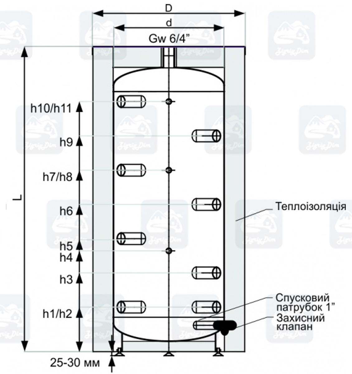 Схема теплоаккумулятора Galmet-Bufor-SG(B) 300-2000л