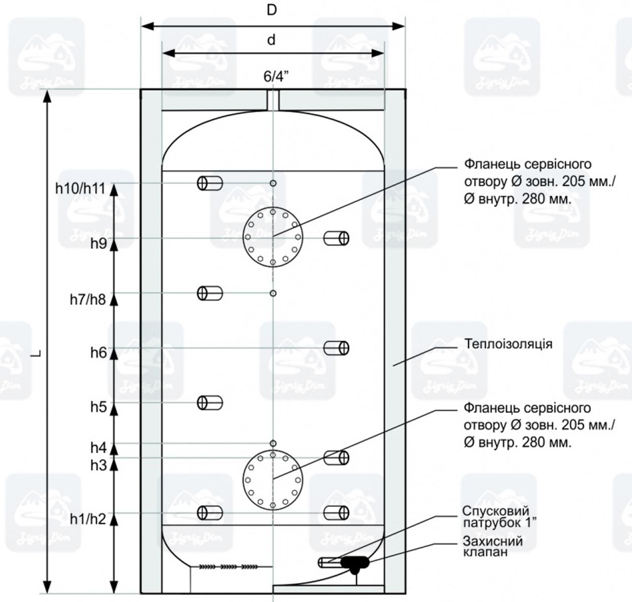 Схема теплоаккумулятора Galmet-Bufor-SG(B) 3000-5000л