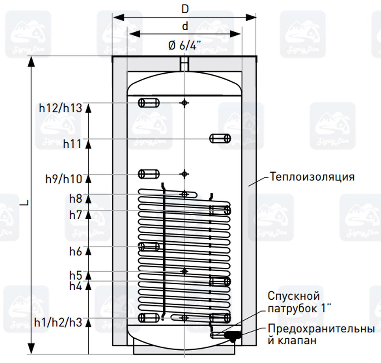 Схема теплоаккумулятора Galmet-Bufor-SG(B) W