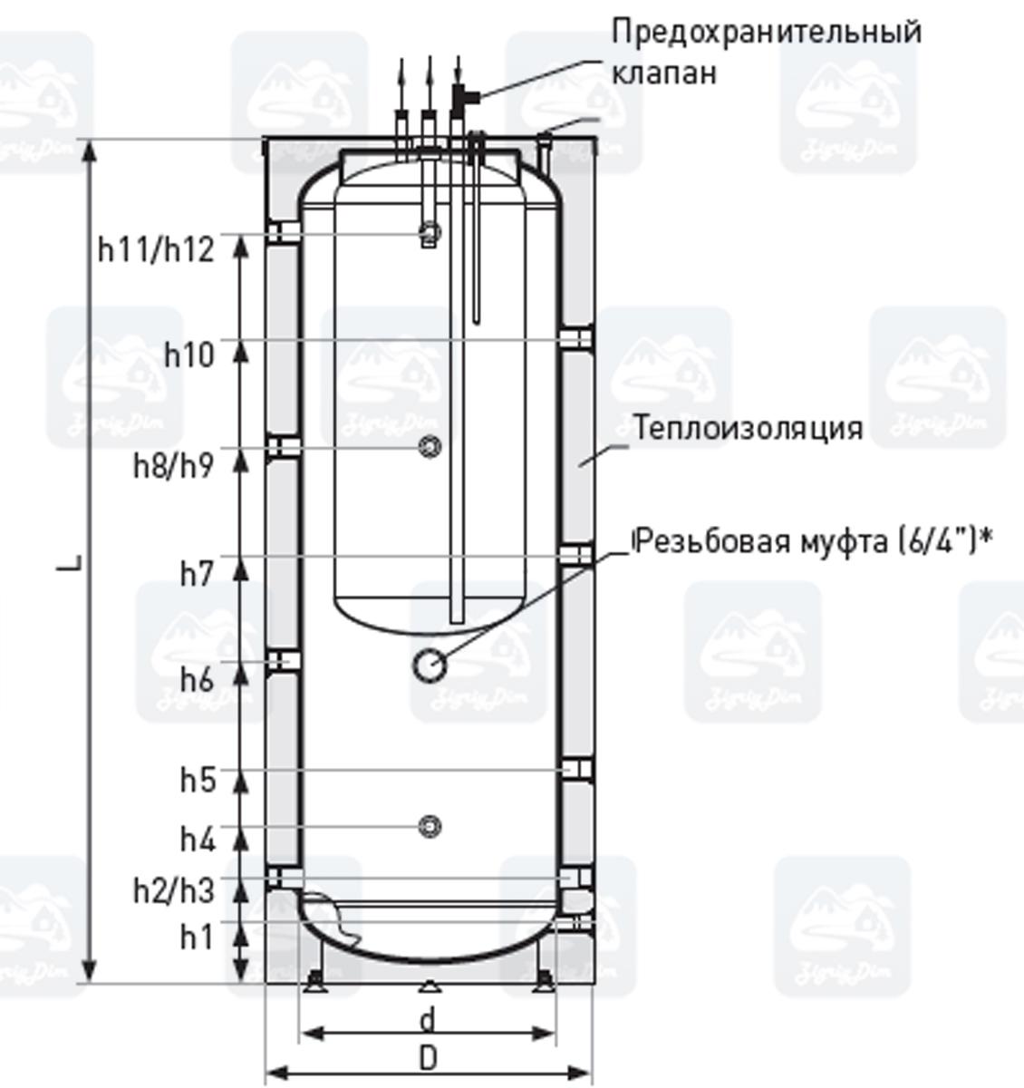 Схема теплоаккумулятора Galmet-Kumulo-SG(K)