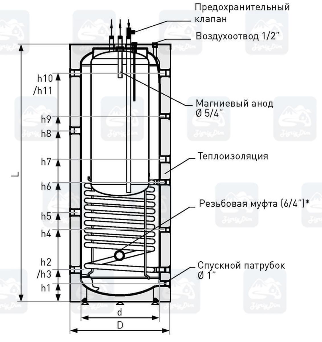 Схема теплоаккумулятора Galmet-Kumulo-SG(K)Z