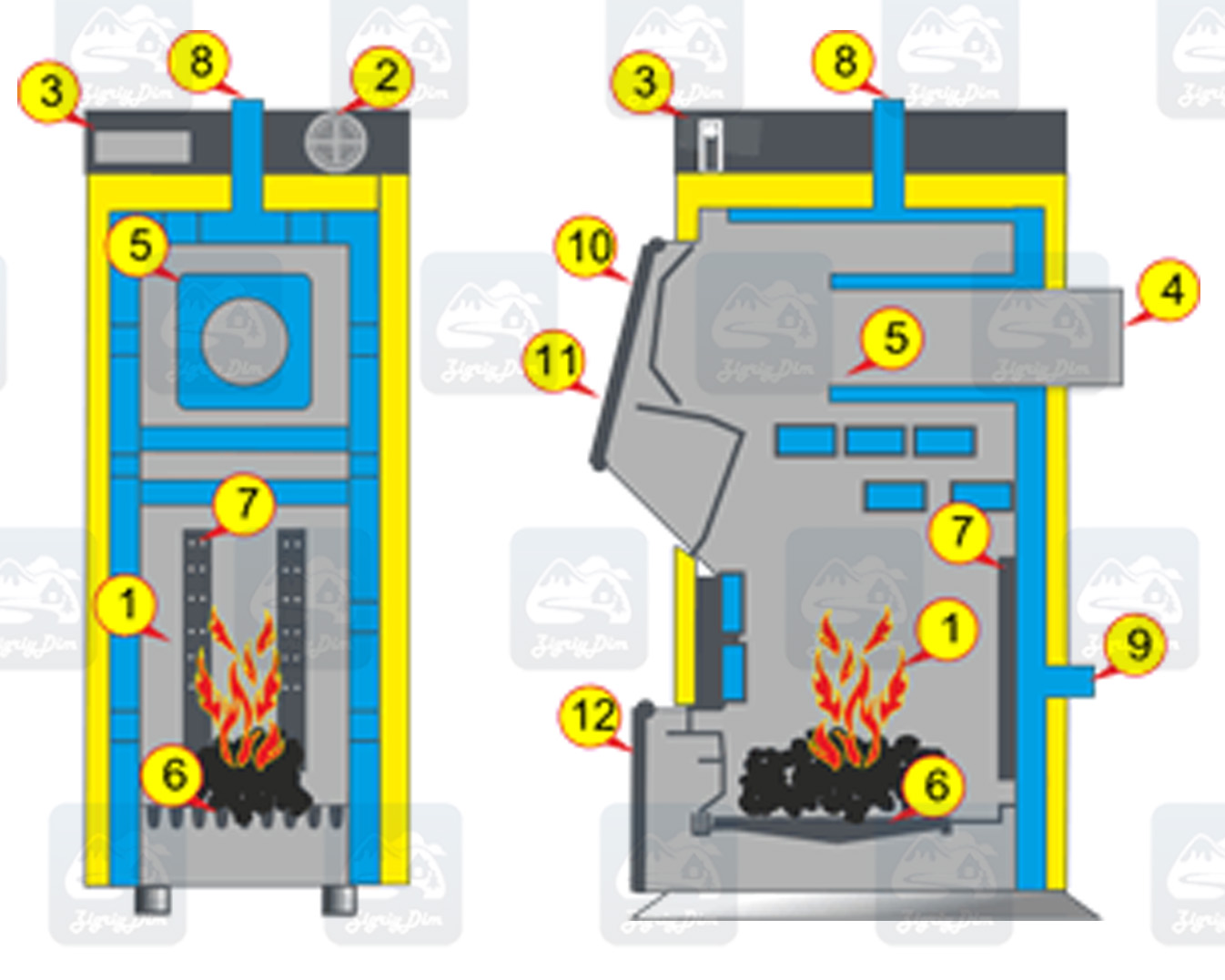 Схема твердотопливного котла на дровах и угле Heiztechnik HT Plus
