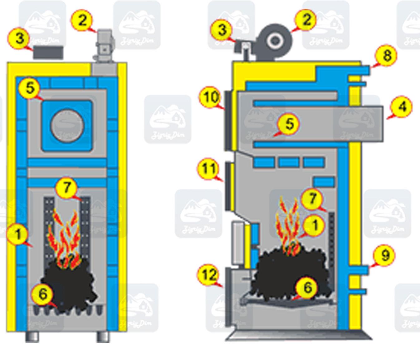 Схема твердотопливного котла на дровах и угле Heiztechnik HT
