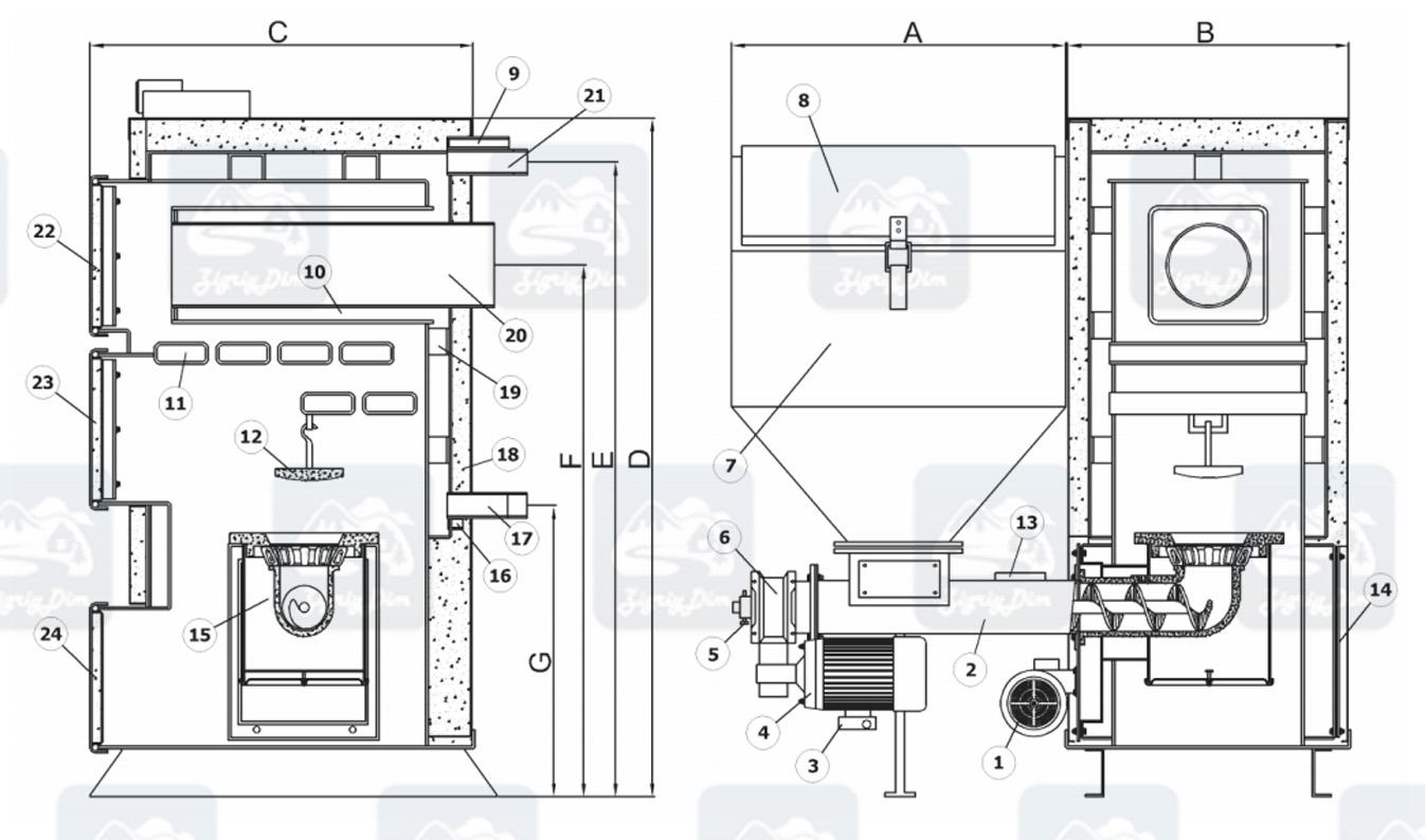 Схема и габаритные размеры пеллетного котла Heiztechnik Q Eko