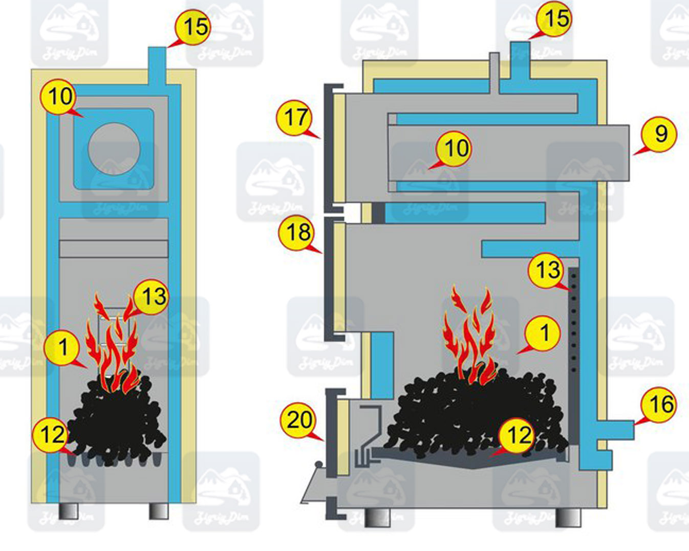 Схема твердотопливного котла на дровах и угле Heiztechnik Q Hit