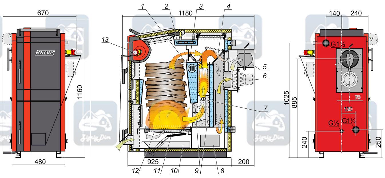 Схема твердотопливного котла длительного горения Kalvis 2-16N