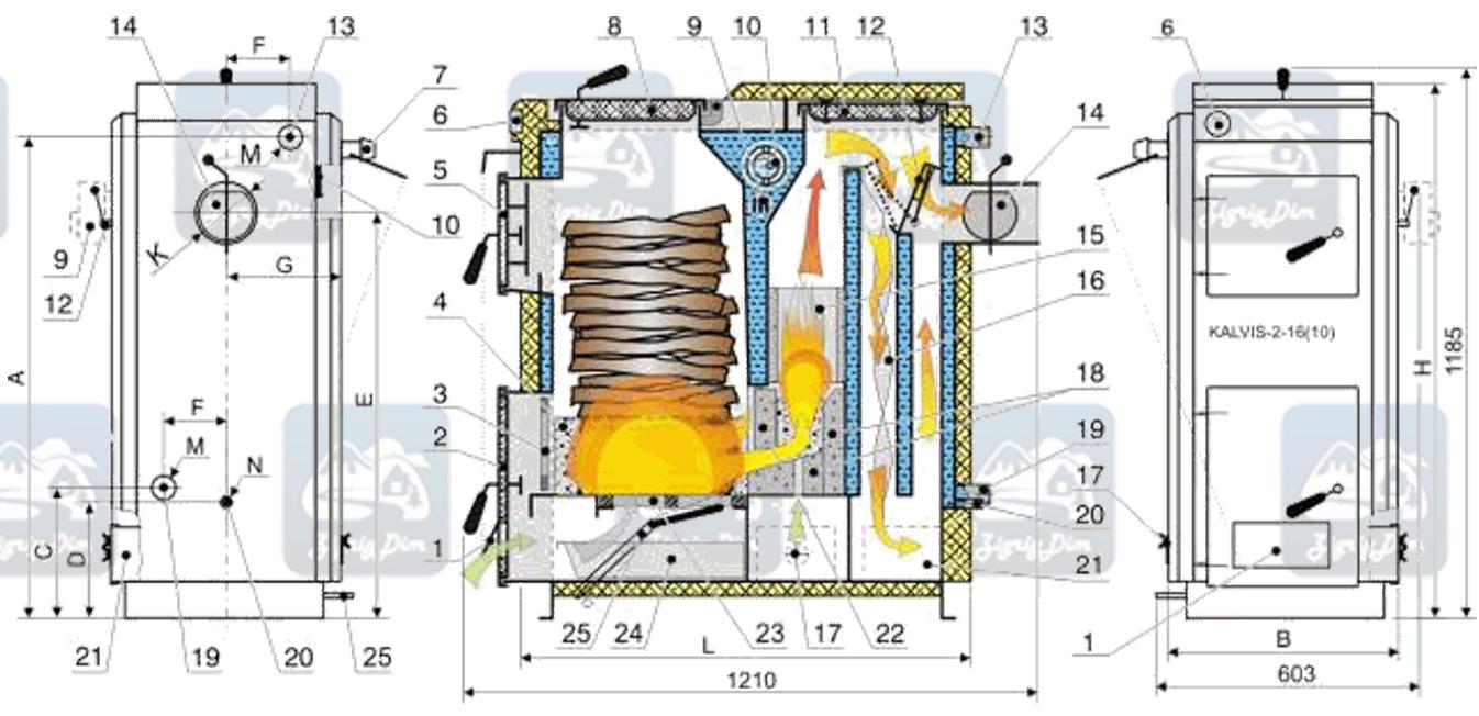 Схема твердотопливного котла длительного горения Kalvis 2-16