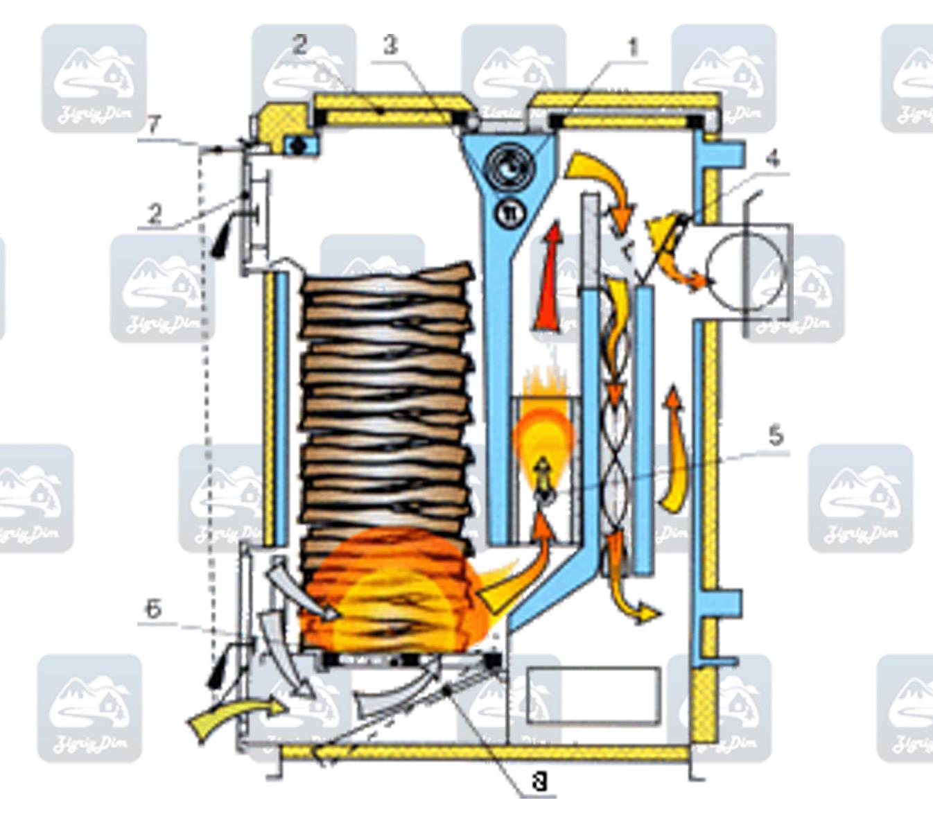 Схема твердотопливного котла длительного горения Kalvis 2-20