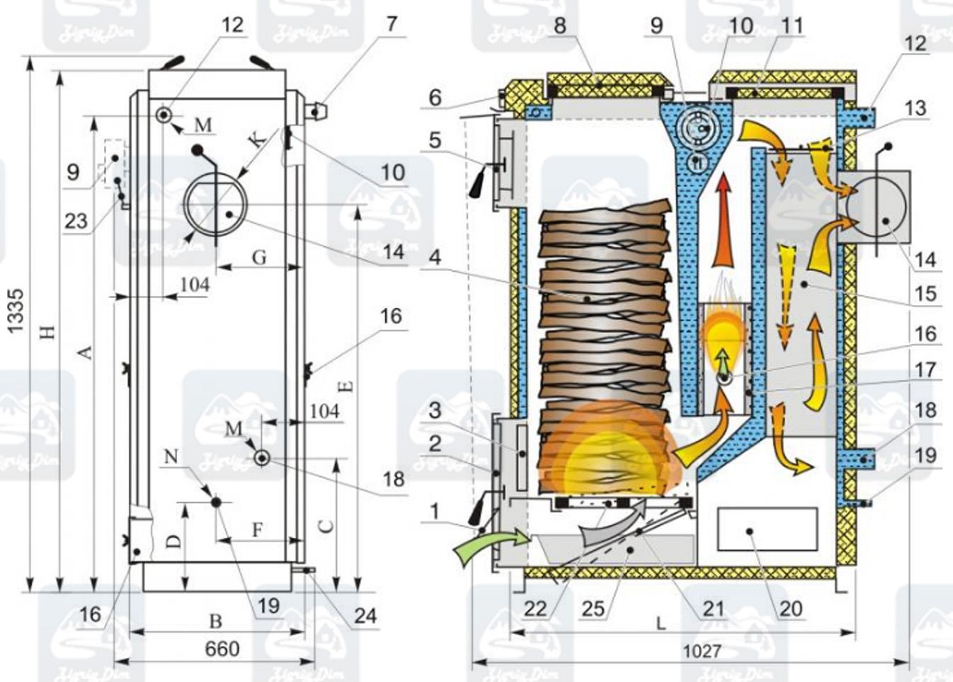 Схема твердотопливного котла длительного горения Kalvis 2-25