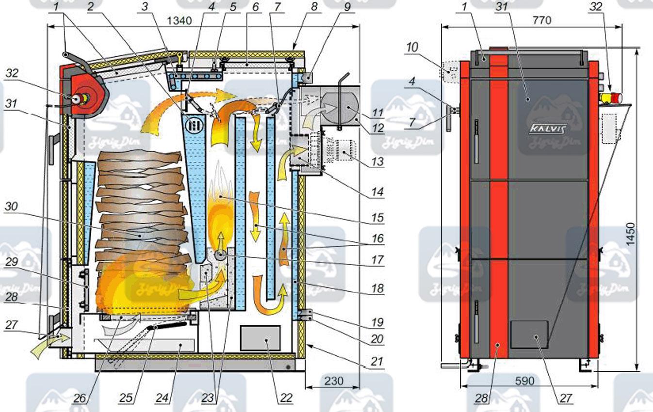 Схема твердотопливного котла длительного горения Kalvis 2-30N