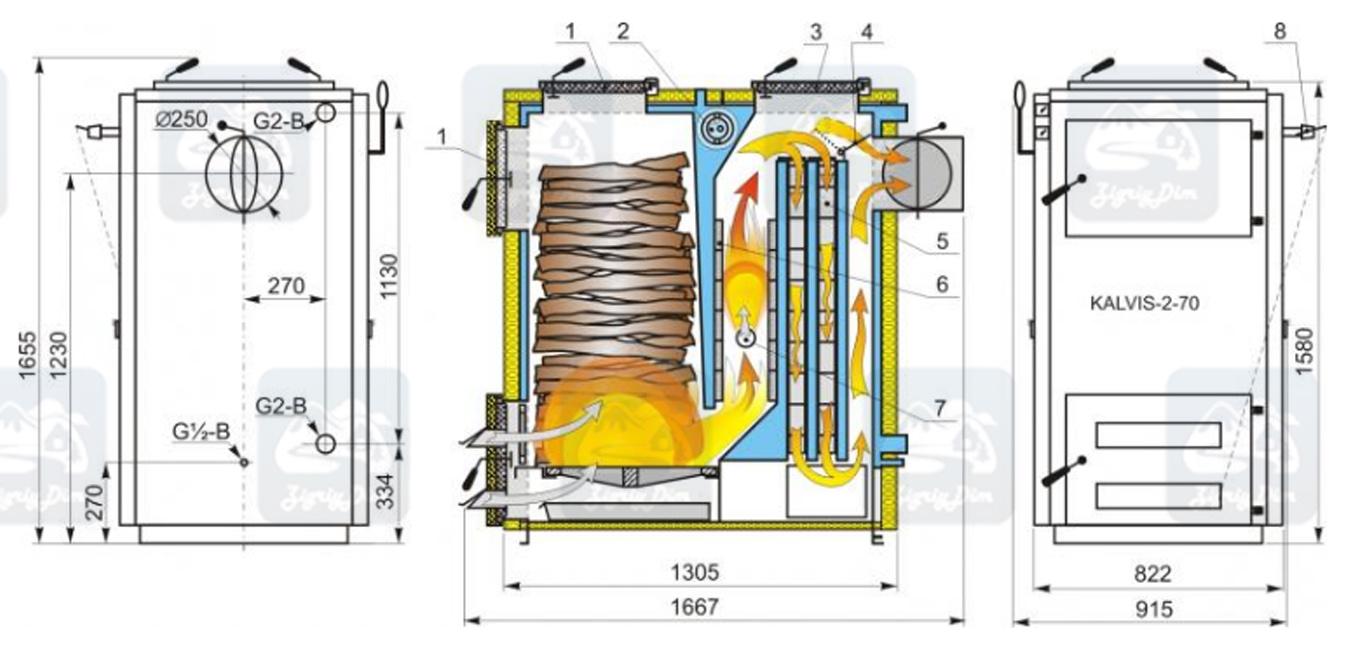 Схема твердотопливного котла длительного горения Kalvis 2-70