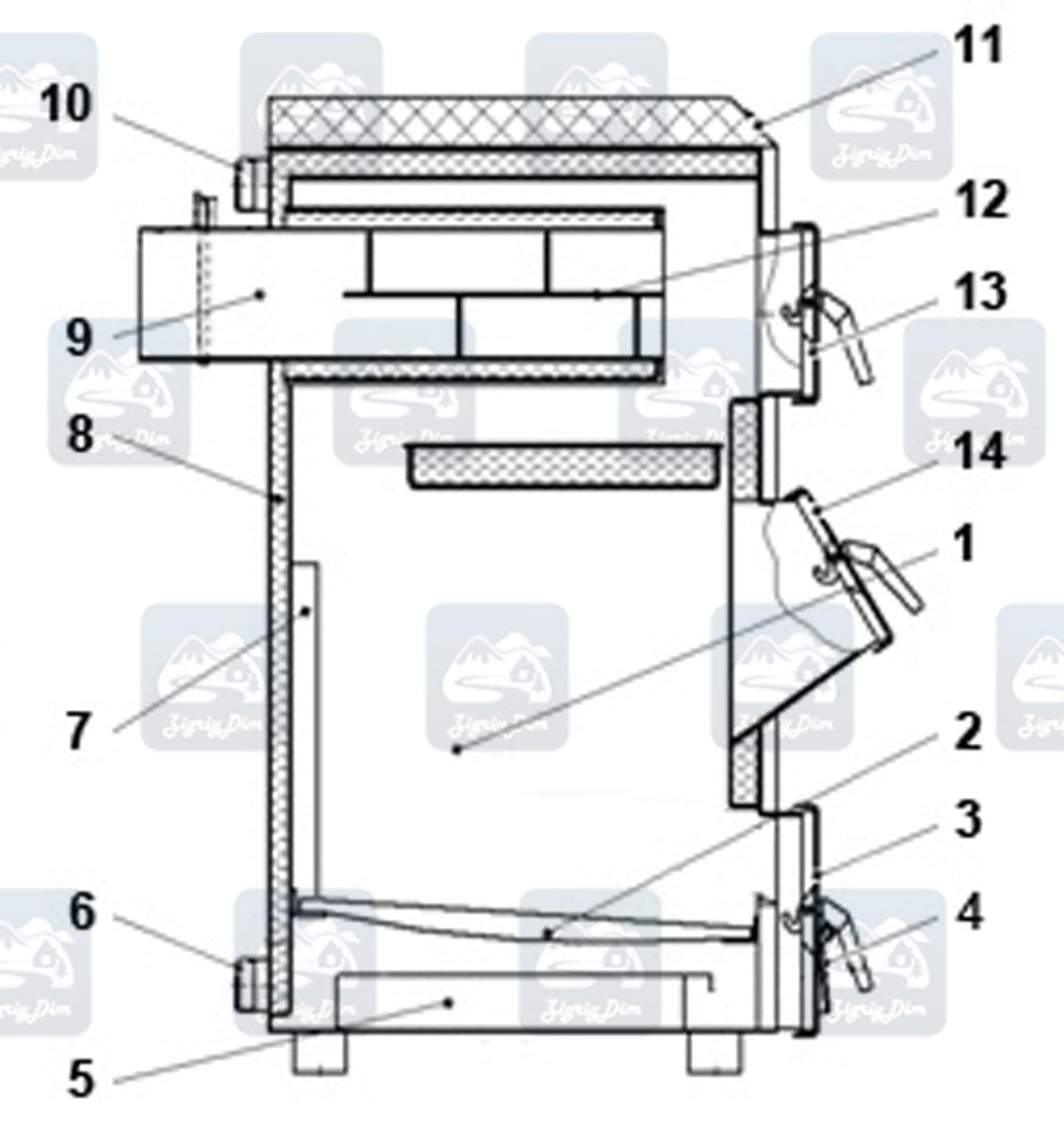 Схема твердотопливного котла на дровах и угле Корди АОТВ С