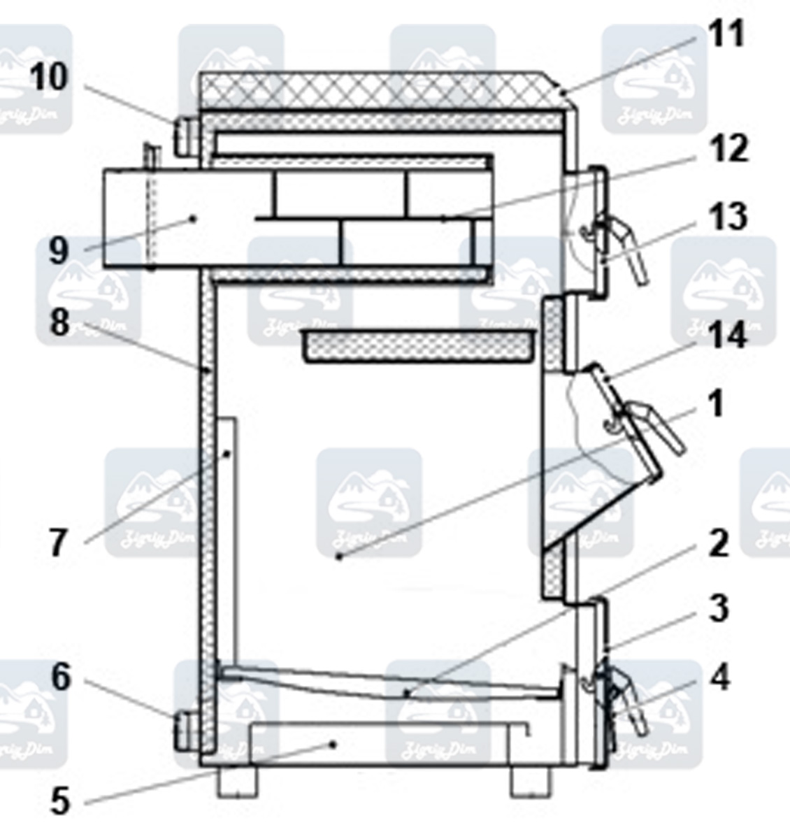 Схема твердотопливного котла на дровах и угле Корди АОТВ СТ