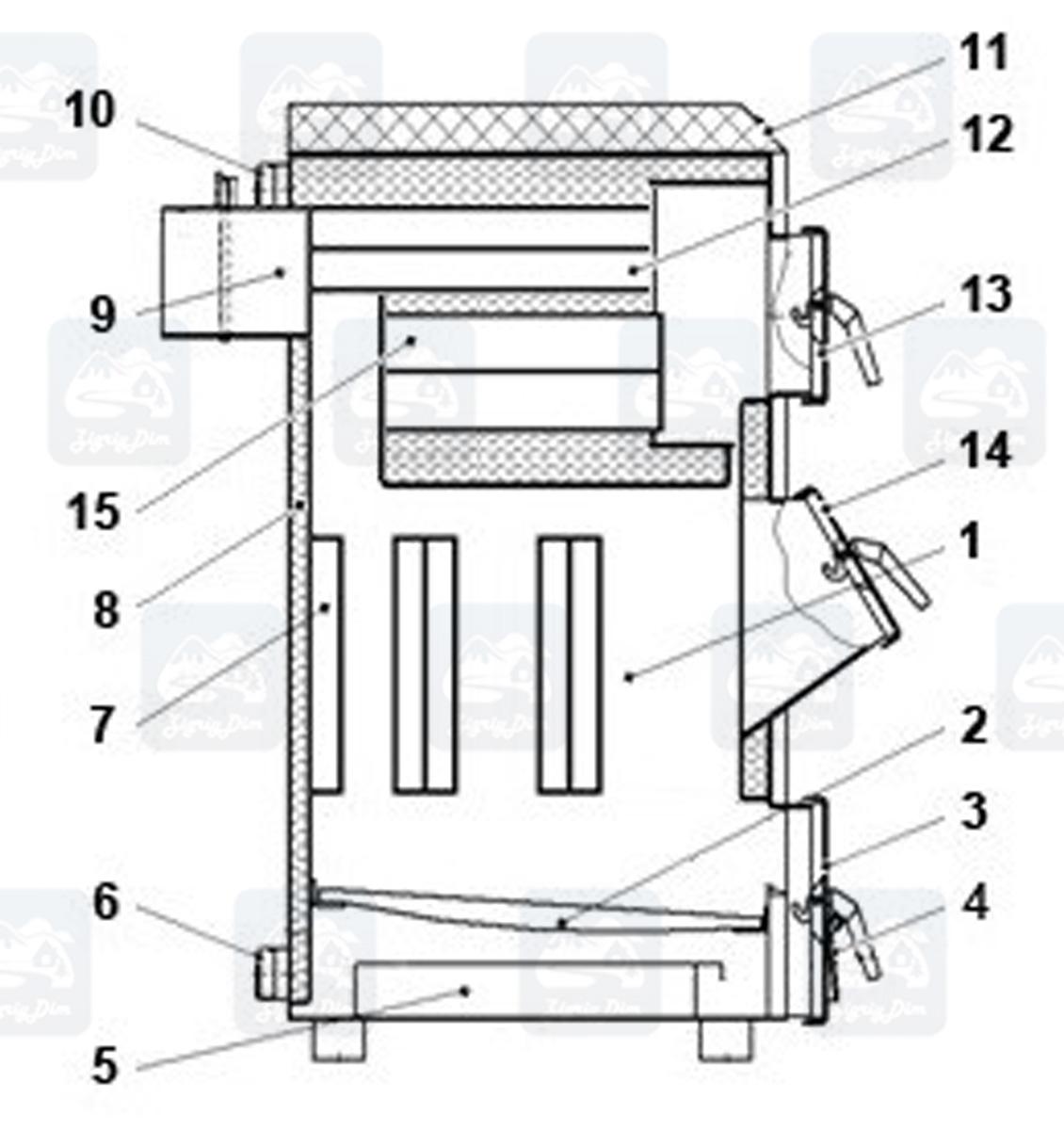 Схема твердотопливного котла на дровах и угле Корди АОТВ МТ