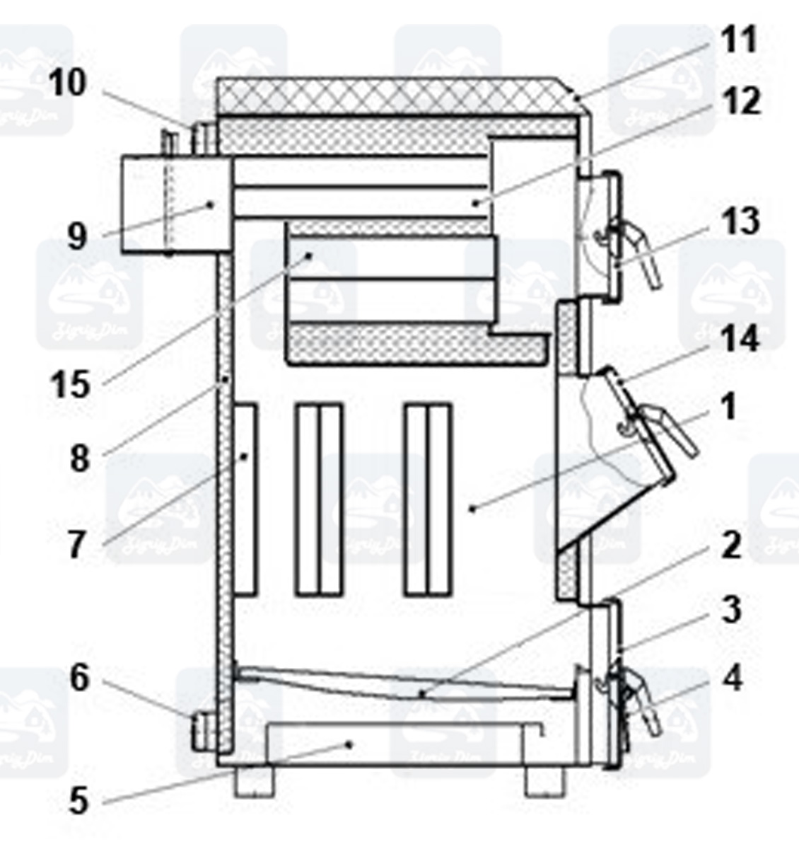 Схема твердотопливного котла на дровах и угле Корди АОТВ М