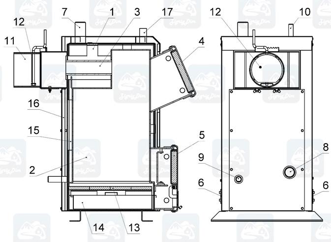 Схема твердотопливного котла на дровах и угле Крафт А