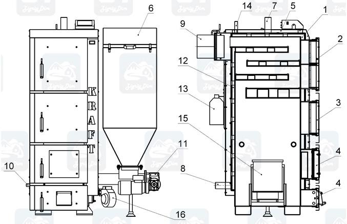 Схема твердотопливного пеллетного котла Крафт Р