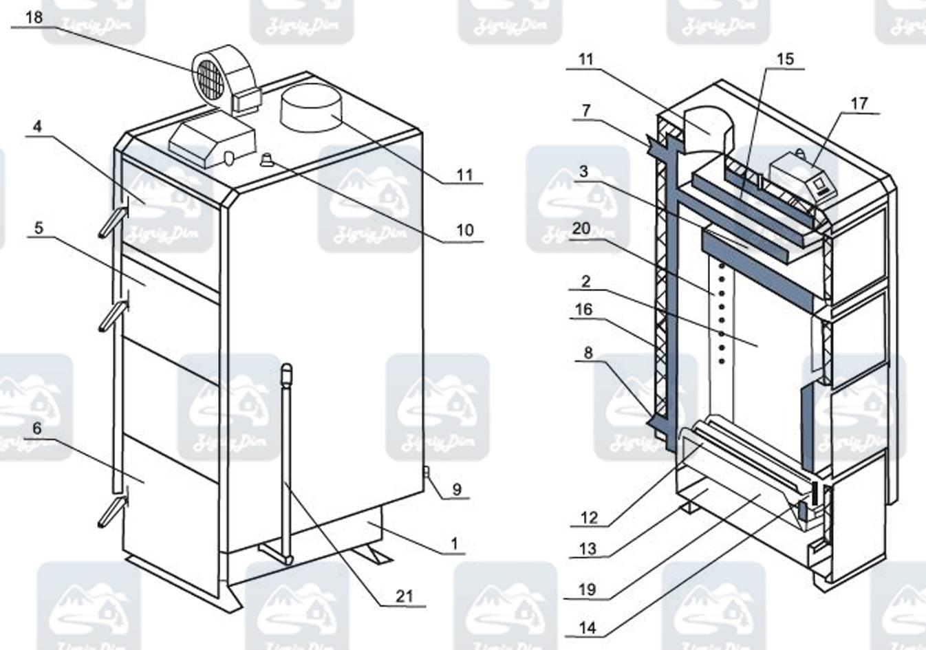 Схема твердотопливного котла длительного горения Marten Comfort