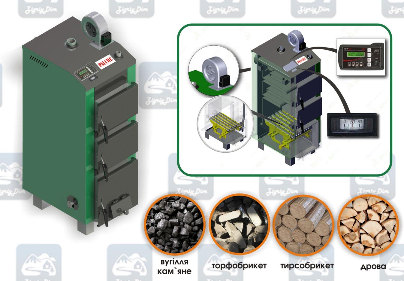 Схема твердотопливного котла Palche с автоматикой и очистителем колосников