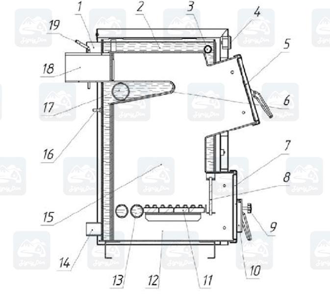 Схема твердотопливного котла Протек Д Люкс 9-12 кВт