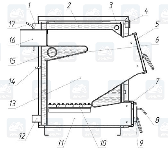 Схема твердотопливного котла Протек Стандарт Плюс