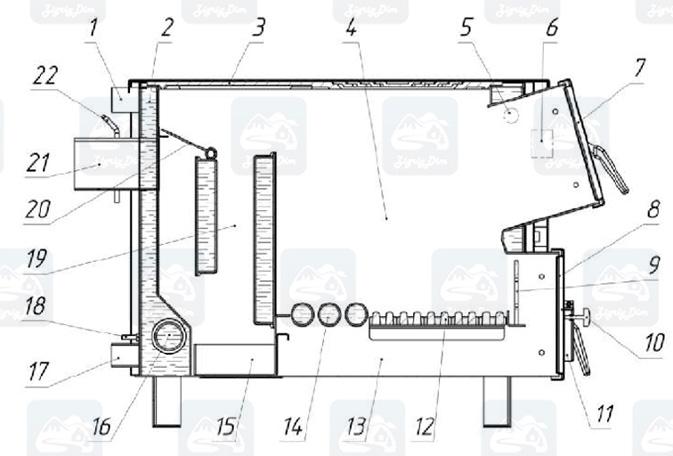 Схема твердотопливного котла с плитой Протек Тайга