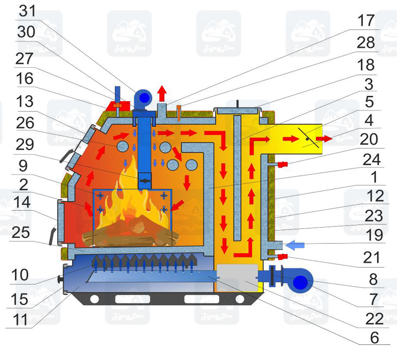 Схема твердотопливного котла длительного горения Ретра 3-М
