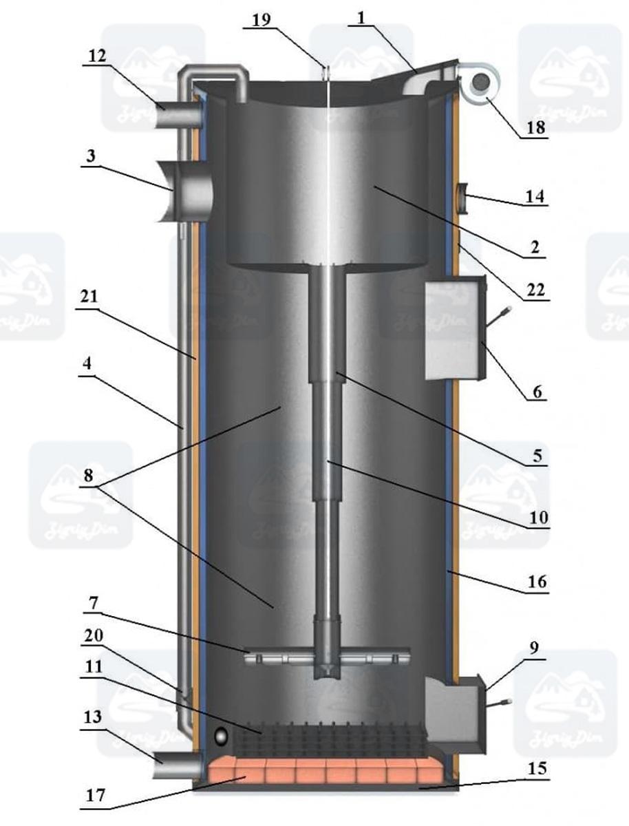 Схема твердотопливного котла длительного верхнего горения СВаГ
