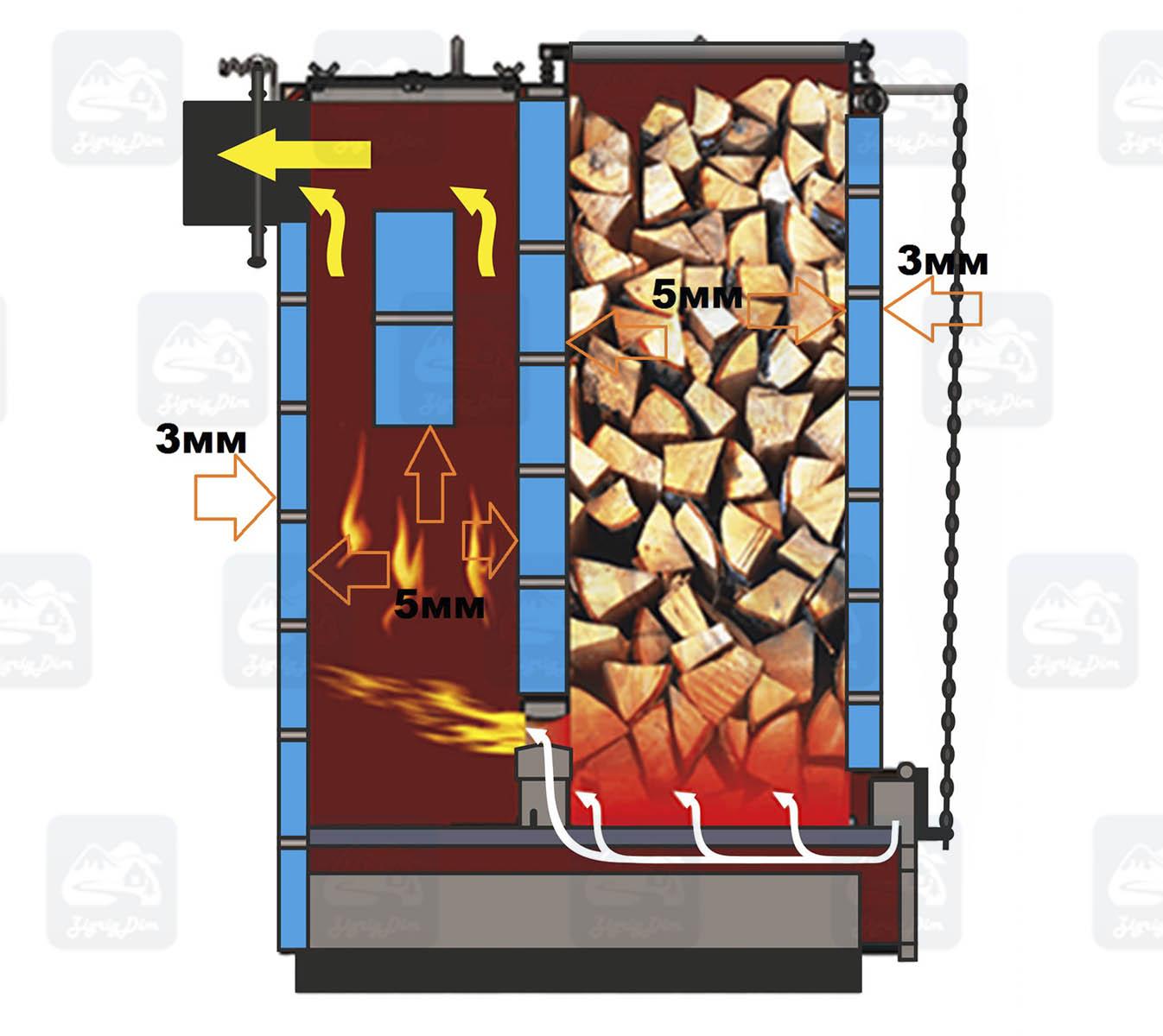 Схема работы твердотопливного котла Холмова шахтного типа Зубр