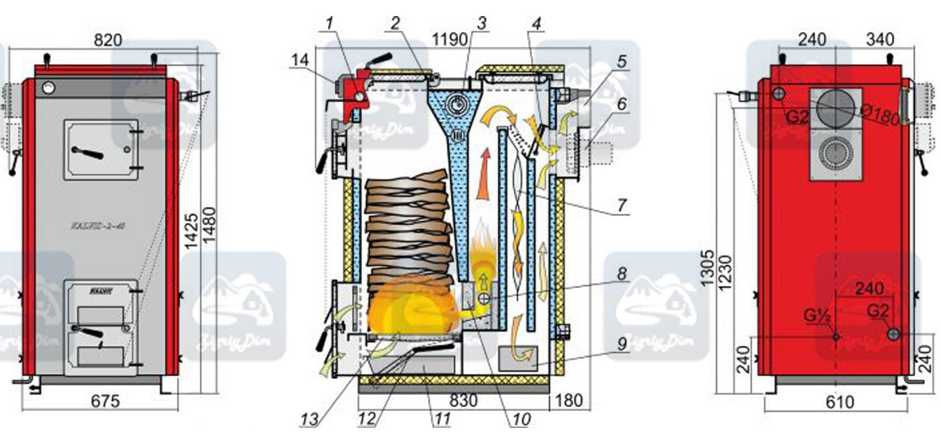 Схема твердотопливного котла длительного горения Kalvis 2-40